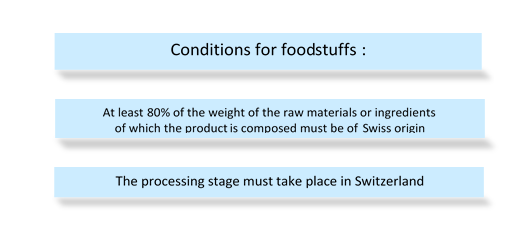 Swissness conditions for foodstuff